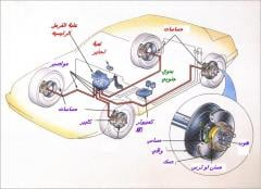 Brake systems for cars