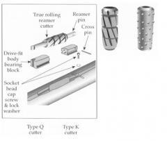 Accumulator cutters