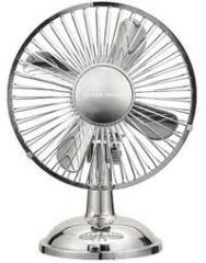 Duct fans