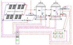 أنظمة الطاقة الشمسية والتدفئة