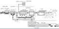 Filter presses for sewage and industrial wastewater treatment