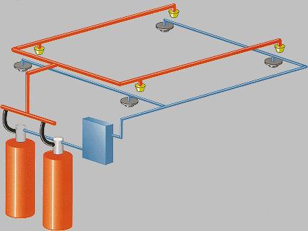 价格自动喷水灭火系统的设计服务