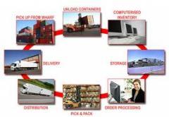 شركه تنظيم النقل البحري ونقل البضائع عالميا