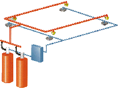 Design of fire extinguishing sprinkler systems