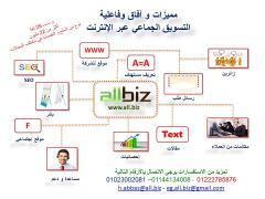 Marketing- فوائد التسويق الجماعى