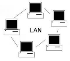 شبكات