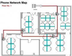شبكات التليفونات الداخلية