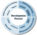 برمجة و تطوير